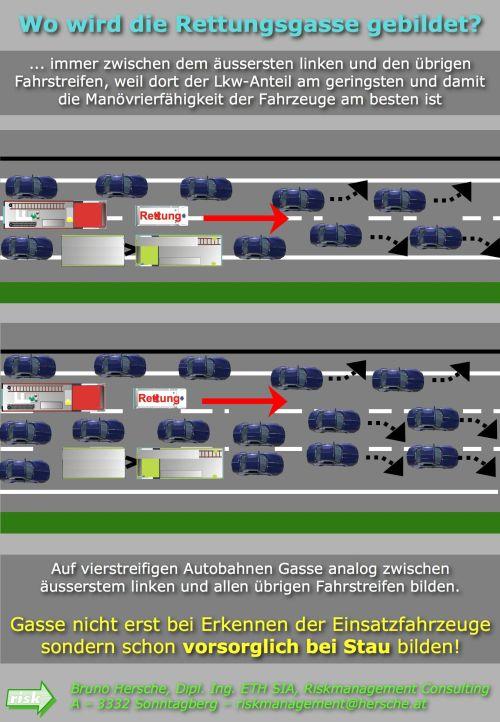 So wird die Rettungsgasse gebildet / Zum Vergrößern auf das Bild klicken